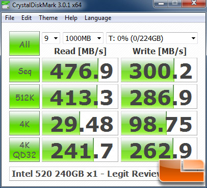 Intel 520 Series 240GB CRYSTALDISKMARK P67