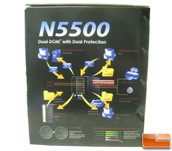 Thecus N5500 5 bay NAS box side
