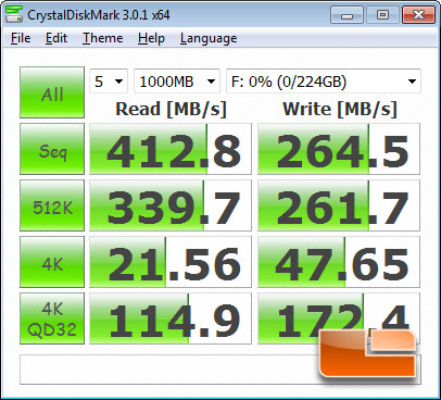 ECS X79R-AX SAS Port Performance using CrystalDiskMark