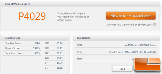 Radeon HD 7950 CrossFire Overclock