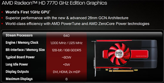 Radeon HD 7770 Features