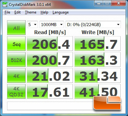 MSI Big Bang XPower II Intel X79 CrystalDiskMark Benchmark Results