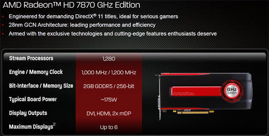 AMD Radeon HD 7870 Specifications