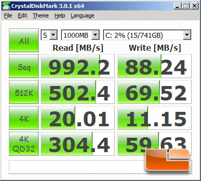 Intel Grizzly Pass with Intel 710 series SSD's CrystalDiskMark Benchmark Results
