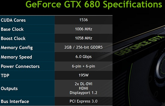 GeForce GTX 680 Video Card Features