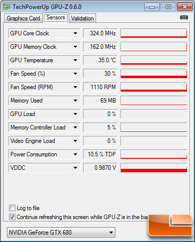 NVIDIA GeForce GTX 680 GPU-Z Idle