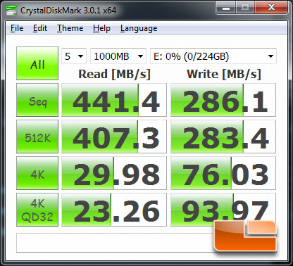 Intel Z77 SuperSpeed USB 3.0 CrystalDiskMark Benchmark Results