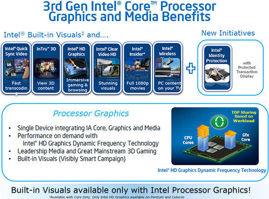 Intel HD 4000 Graphics