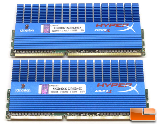 Kingston HyperX 2800MHz Memory Kit