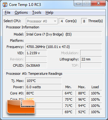 Intel Core i7 3770K 'Ivy Bridge' Overclocked Temperatures
