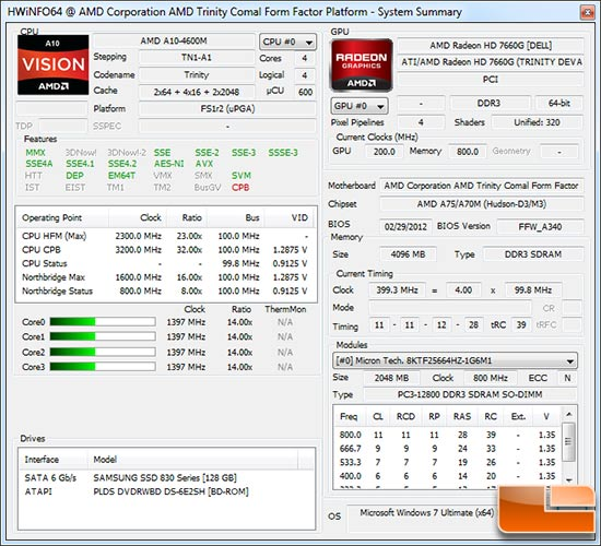 AMD Trinity Whitebook