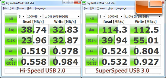 USB 2.0 versus USB 3.0 Performance