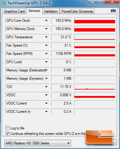XFX 7850 Black Edition Idle Temperature