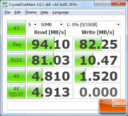 Intel Z77 Chipset Platform