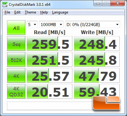 AMD SuperSpeed USB 3.0 CrystalDiskMark Benchmark Results