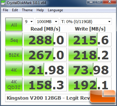 Kingston V200 128GBGB CRYSTALDISKMARK P67