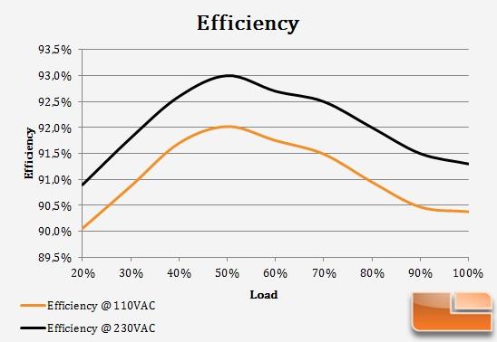 We Simplify procurement