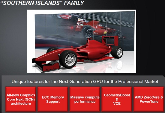 AMD Southern Islands