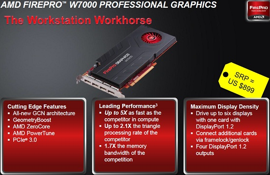 AMD Firepro W8000 and W9000 Professional Graphics Cards