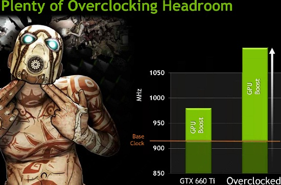 GeForce GTX 660 Ti Overclocking