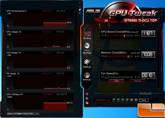 ASUS GeForce GTX 660 Ti Overclock