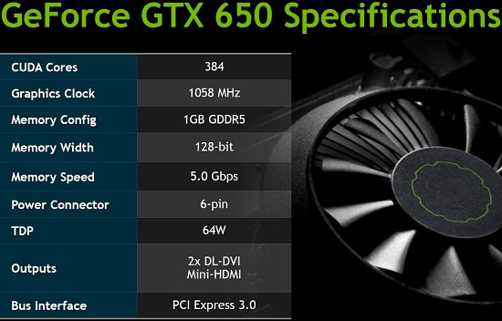 NVIDIA GeForce GTX 650 Specs