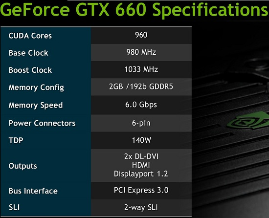 NVIDIA GeForce GTX 660 Specs