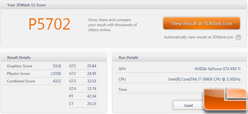 GeForce GTX 660 3DMark 11 Score