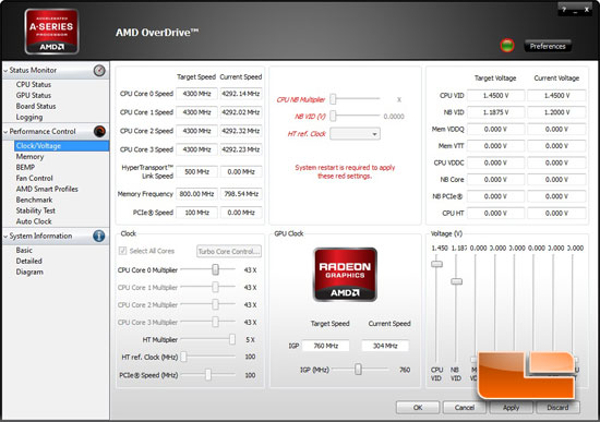 AMD A8-5600K AMD Overdrive Settings