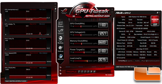 ASUS GPU Tweak OC Utility