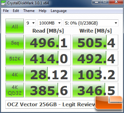 OCZ Vector 256GB CRYSTALDISKMARK P67