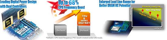 ASUS Dual Intelligent Processor 3