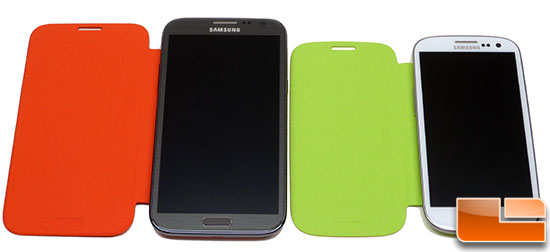Samsung flip cover for galaxy s iii and note ii review for What does it mean to flip a house