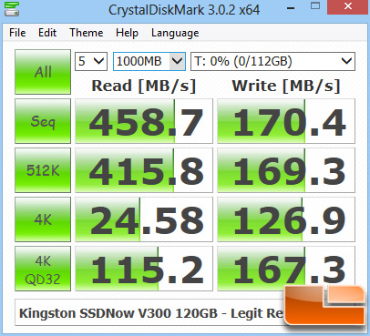Kingston V300 120GB CRYSTALDISKMARK Z77