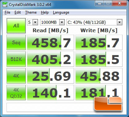 Cyberpower Zues M2 Ultrabook SSD Performance