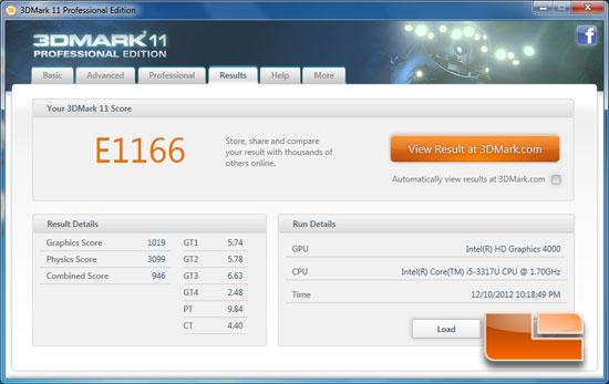 Cyberpower Zues M2 Ultrabook 3DMark