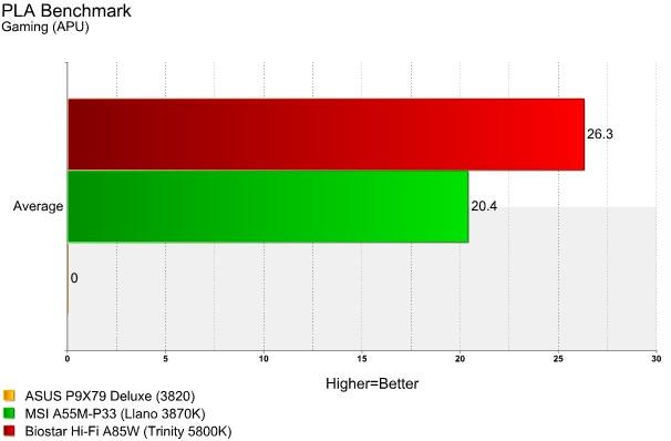 Hi-Fi A85W PLA APU