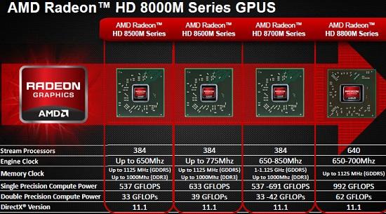 8000m-series