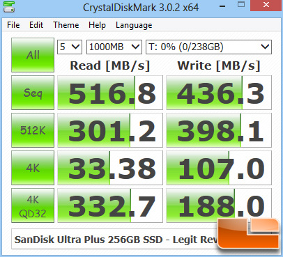 SanDisk Ultra Plus 256GB CRYSTALDISKMARK Z77
