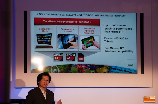 AMD Kabini and Temash APUs Shown Off At CES 2013