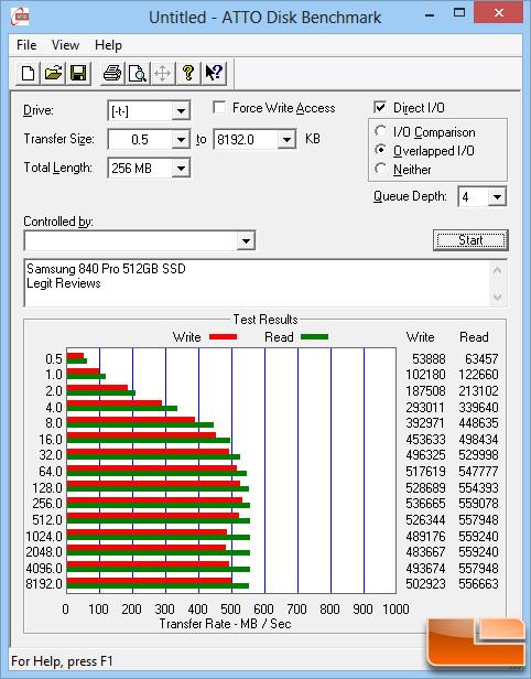 Samsung 840 Pro 512GB ATTO