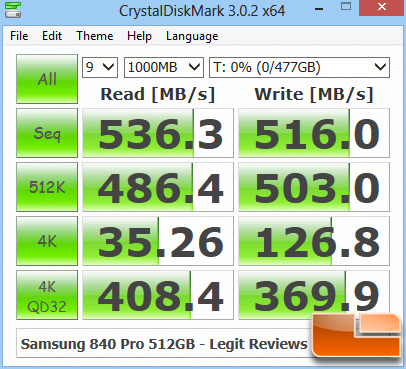 Samsung 840 Pro 512GB CRYSTALDISKMARK Z77