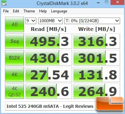 Intel 525 Series mSATA SSD CRYSTALDISKMARK Z77