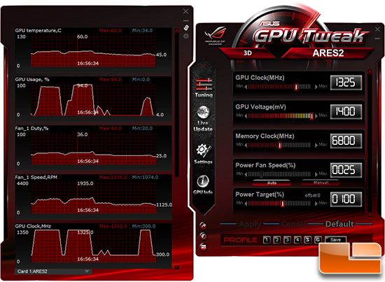 ASUS ARES2 Overclock