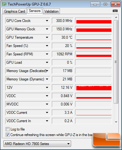 ASUS ARES II Idle