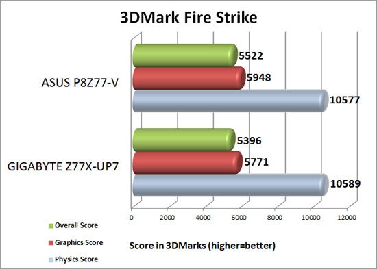 fire_strike_results