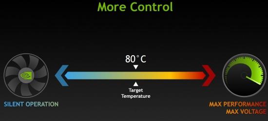GPU Boost 2.0 Control
