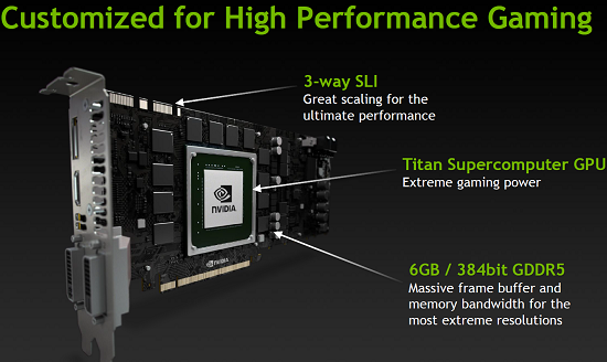 GeForce GTX Titan Highlights