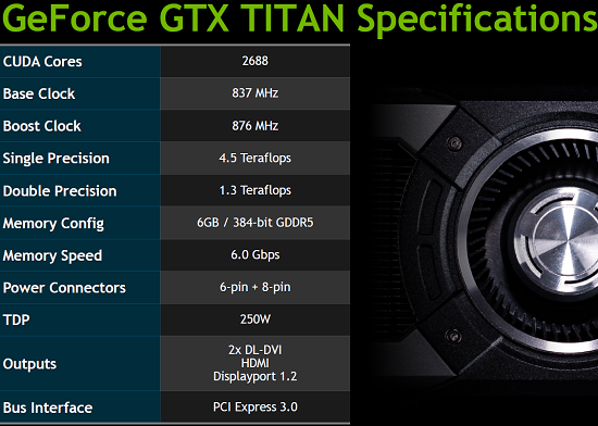 GeForce GTX Titan Specs