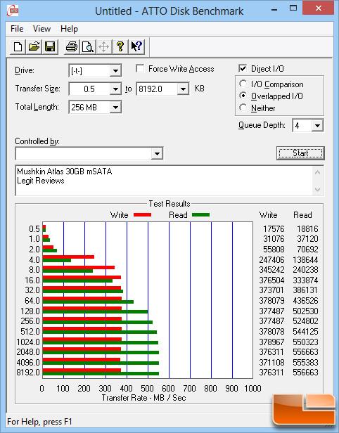 Mushkin Atlas 30GB mSATA SSD ATTO
